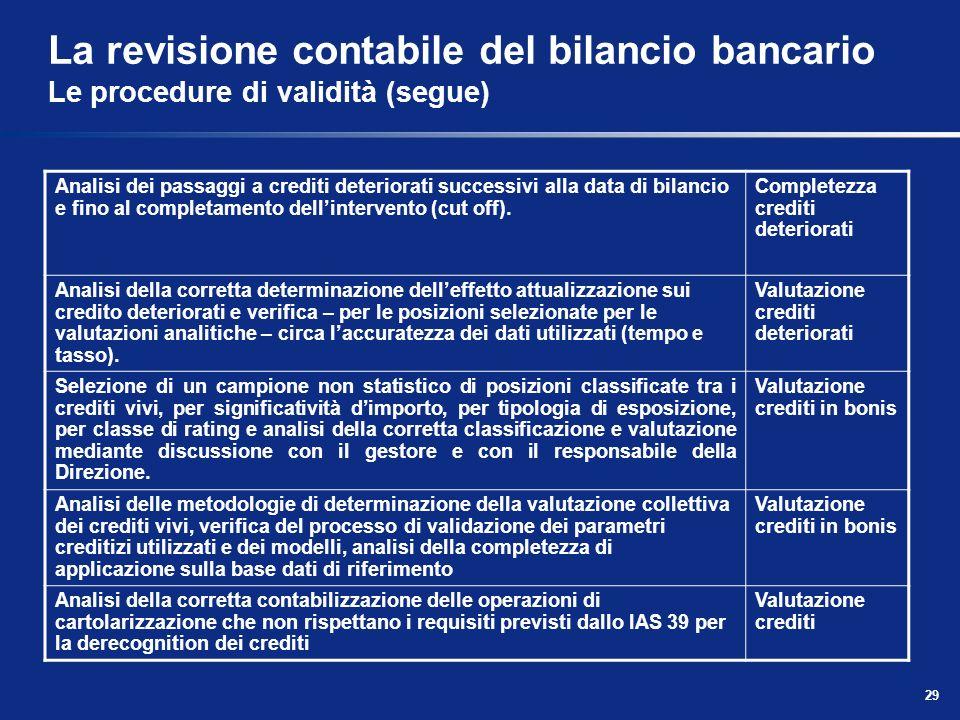 29 La revisione contabile del bilancio bancario Le procedure di validità (segue) Analisi dei passaggi a crediti deteriorati successivi alla data di bi