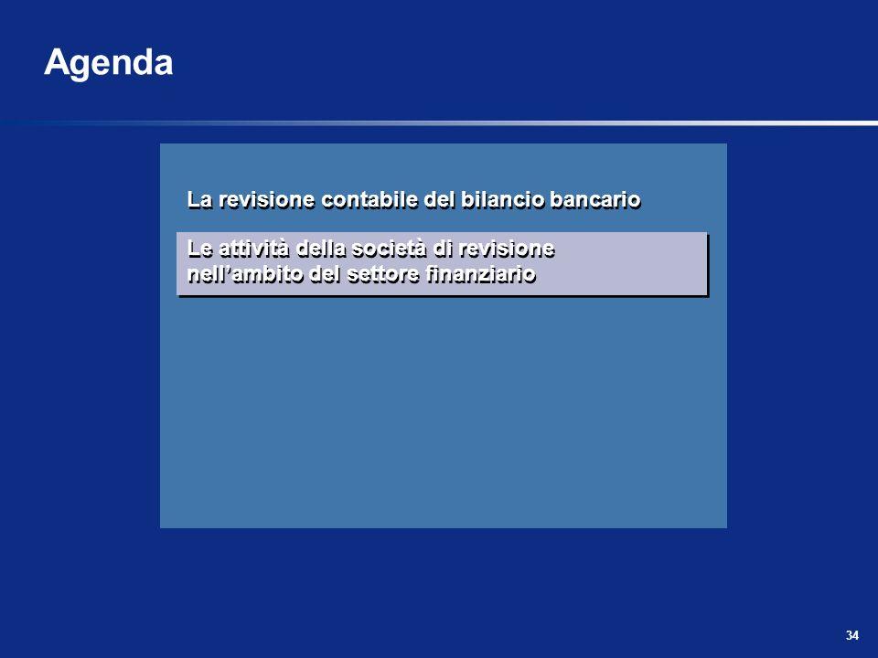 34 La revisione contabile del bilancio bancario Le attività della società di revisione nellambito del settore finanziario La revisione contabile del b