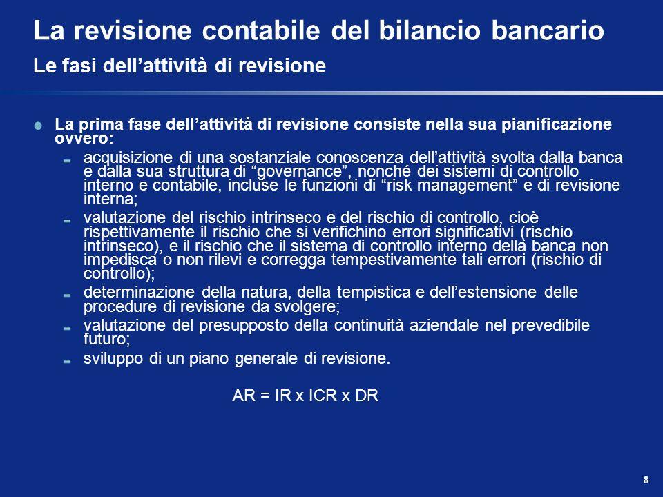8 La revisione contabile del bilancio bancario Le fasi dellattività di revisione La prima fase dellattività di revisione consiste nella sua pianificaz