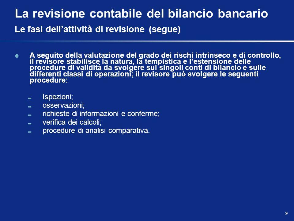 9 La revisione contabile del bilancio bancario Le fasi dellattività di revisione (segue) A seguito della valutazione del grado dei rischi intrinseco e
