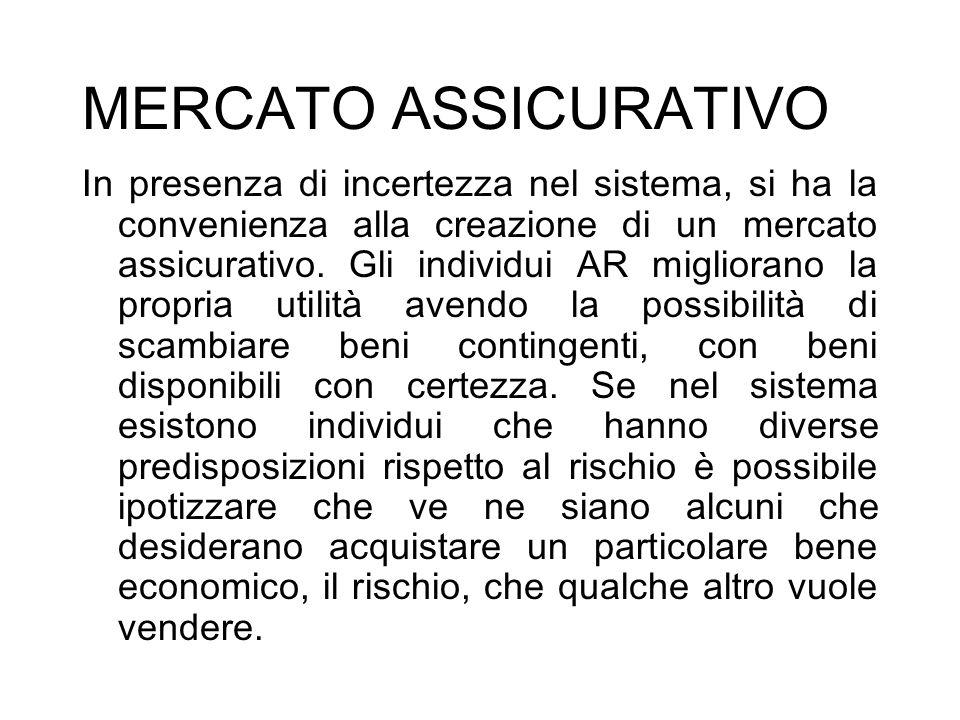 MERCATO ASSICURATIVO In presenza di incertezza nel sistema, si ha la convenienza alla creazione di un mercato assicurativo. Gli individui AR miglioran