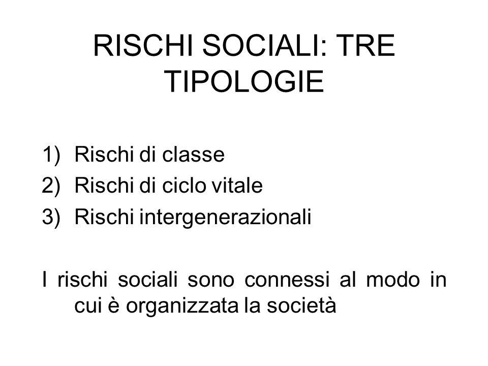 RISCHI SOCIALI: TRE TIPOLOGIE 1)Rischi di classe 2)Rischi di ciclo vitale 3)Rischi intergenerazionali I rischi sociali sono connessi al modo in cui è
