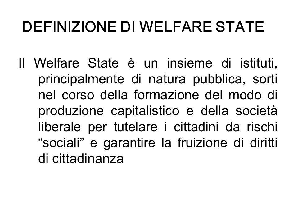 DEFINIZIONE DI WELFARE STATE Il Welfare State è un insieme di istituti, principalmente di natura pubblica, sorti nel corso della formazione del modo d