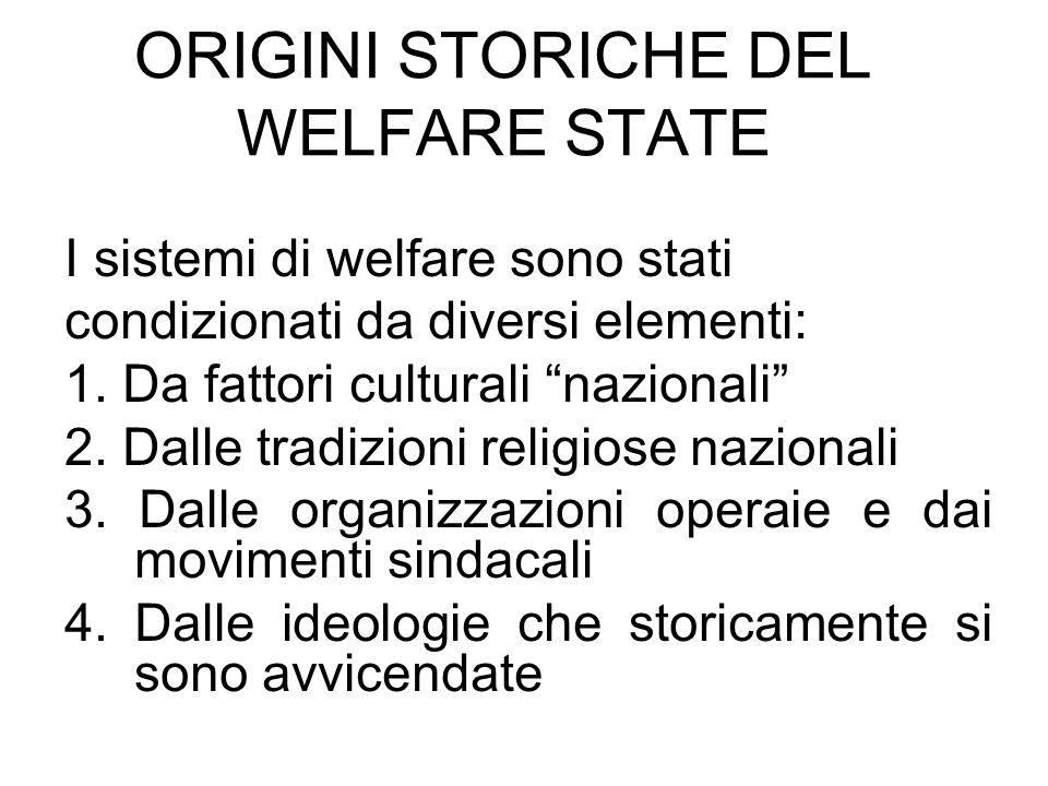 ORIGINI STORICHE DEL WELFARE STATE I sistemi di welfare sono stati condizionati da diversi elementi: 1. Da fattori culturali nazionali 2. Dalle tradiz
