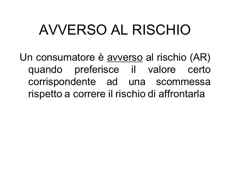 AVVERSO AL RISCHIO Un consumatore è avverso al rischio (AR) quando preferisce il valore certo corrispondente ad una scommessa rispetto a correre il ri