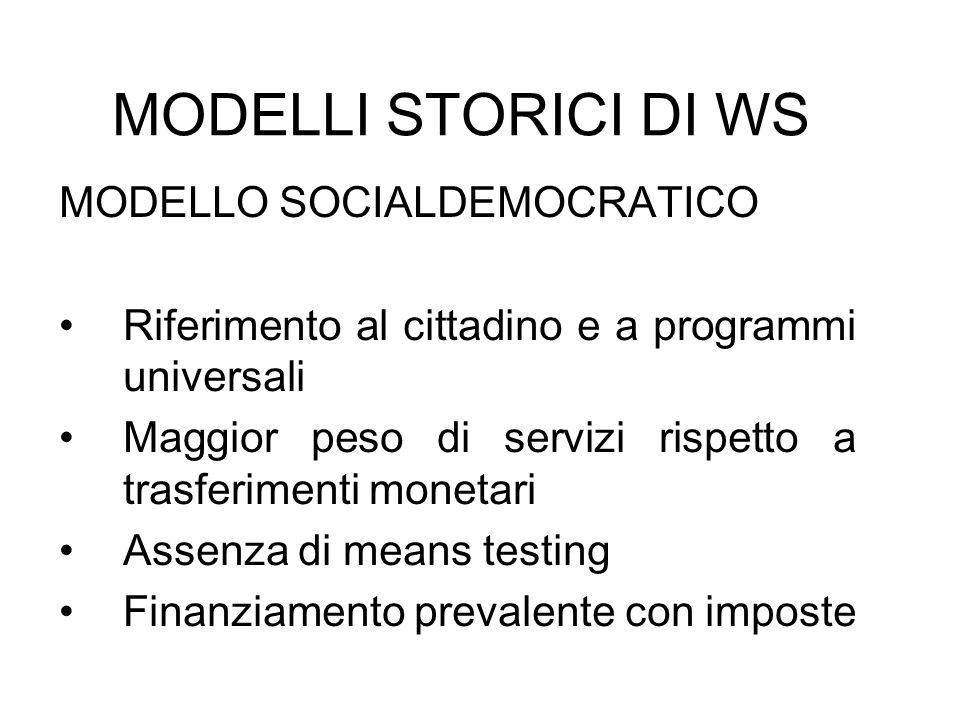 MODELLI STORICI DI WS MODELLO SOCIALDEMOCRATICO Riferimento al cittadino e a programmi universali Maggior peso di servizi rispetto a trasferimenti mon