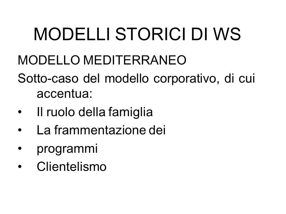 MODELLI STORICI DI WS MODELLO MEDITERRANEO Sotto-caso del modello corporativo, di cui accentua: Il ruolo della famiglia La frammentazione dei programm