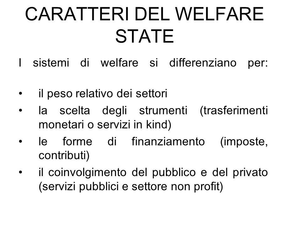 CARATTERI DEL WELFARE STATE I sistemi di welfare si differenziano per: il peso relativo dei settori la scelta degli strumenti (trasferimenti monetari