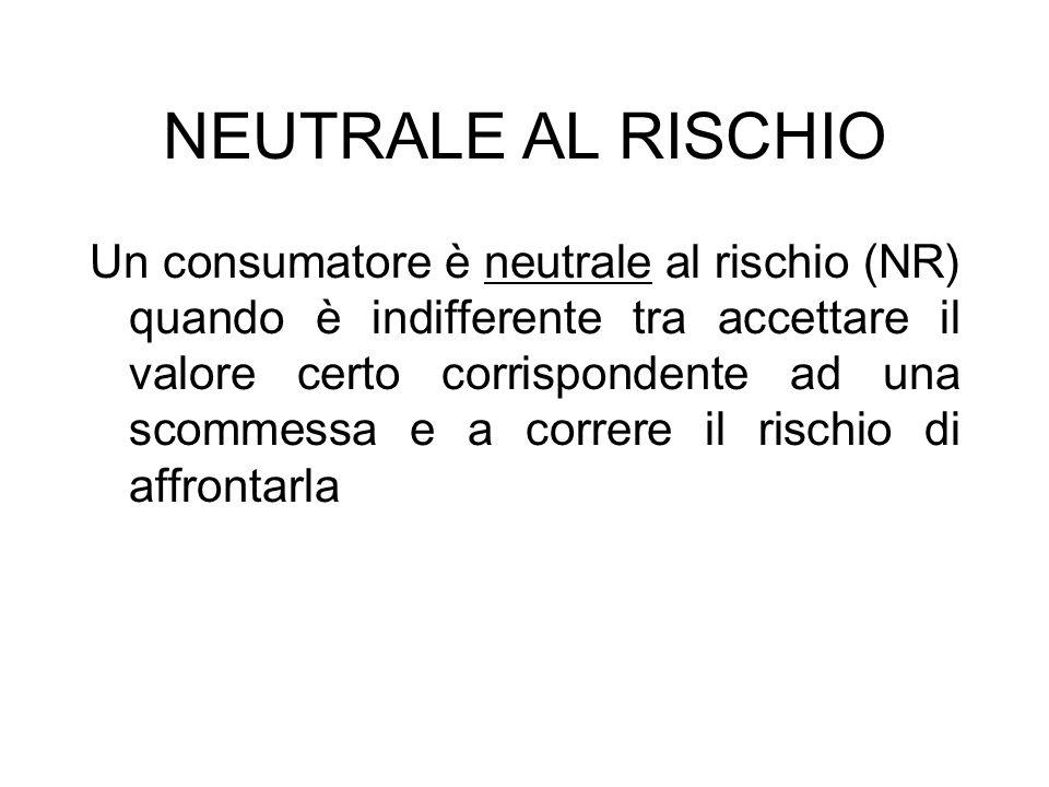 NEUTRALE AL RISCHIO Un consumatore è neutrale al rischio (NR) quando è indifferente tra accettare il valore certo corrispondente ad una scommessa e a