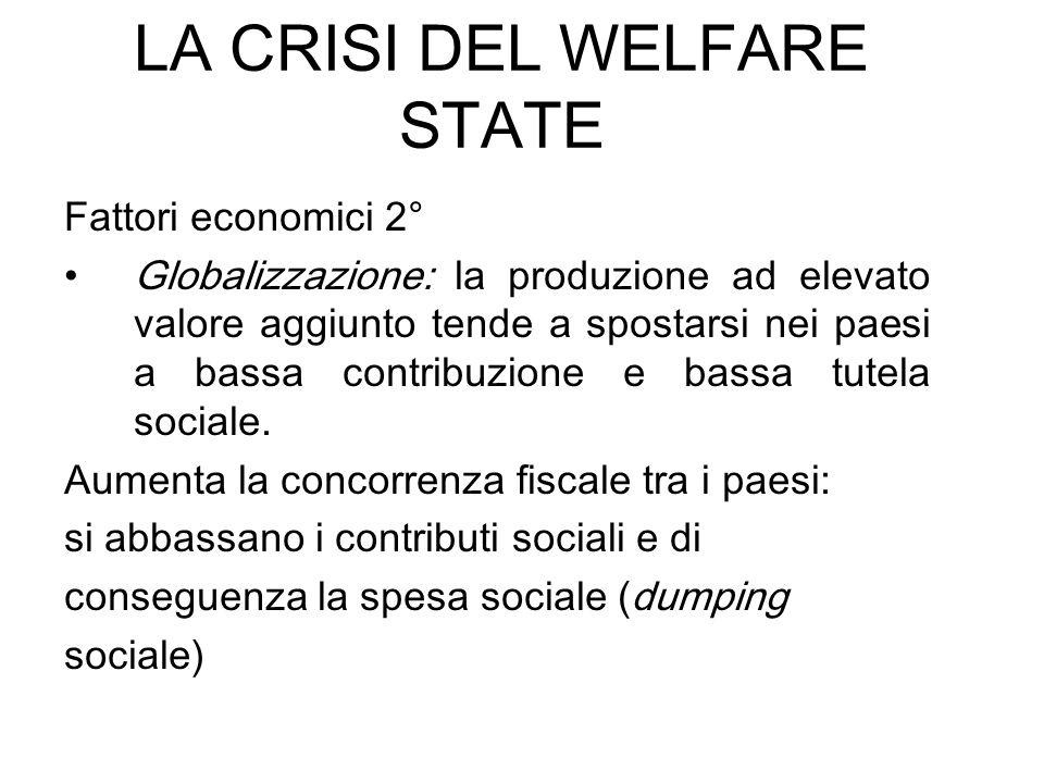 LA CRISI DEL WELFARE STATE Fattori economici 2° Globalizzazione: la produzione ad elevato valore aggiunto tende a spostarsi nei paesi a bassa contribu