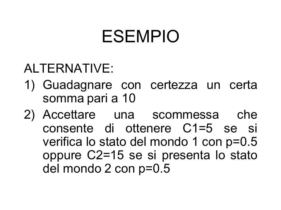 ESEMPIO ALTERNATIVE: 1)Guadagnare con certezza un certa somma pari a 10 2)Accettare una scommessa che consente di ottenere C1=5 se si verifica lo stat