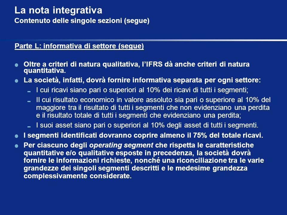 La nota integrativa Contenuto delle singole sezioni (segue) Parte L: informativa di settore (segue) Oltre a criteri di natura qualitativa, lIFRS dà an