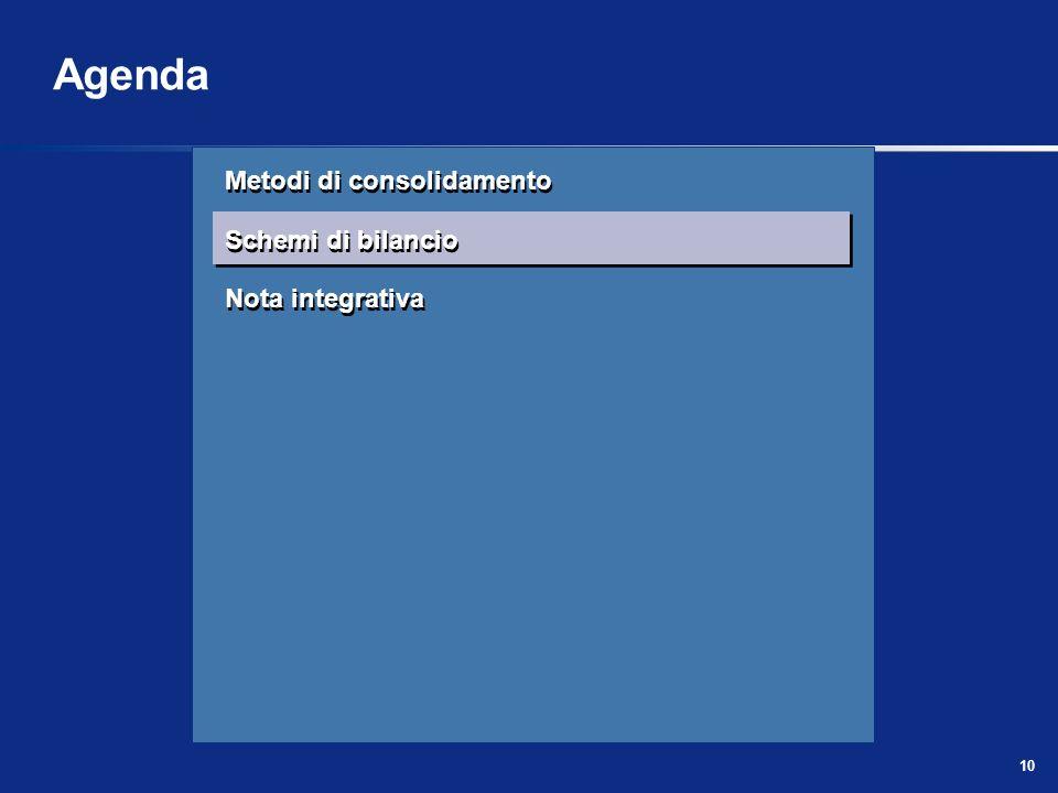 10 Metodi di consolidamento Schemi di bilancio Nota integrativa Metodi di consolidamento Schemi di bilancio Nota integrativa Agenda