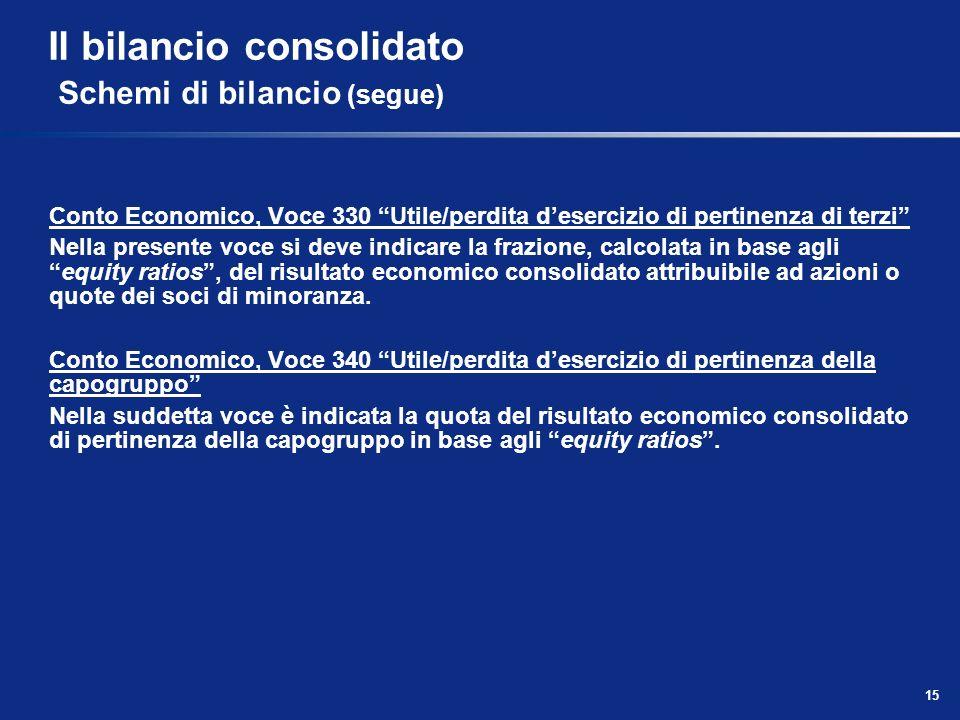 15 Il bilancio consolidato Schemi di bilancio (segue) Conto Economico, Voce 330 Utile/perdita desercizio di pertinenza di terzi Nella presente voce si
