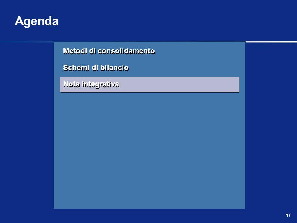 17 Metodi di consolidamento Schemi di bilancio Nota integrativa Metodi di consolidamento Schemi di bilancio Nota integrativa Agenda