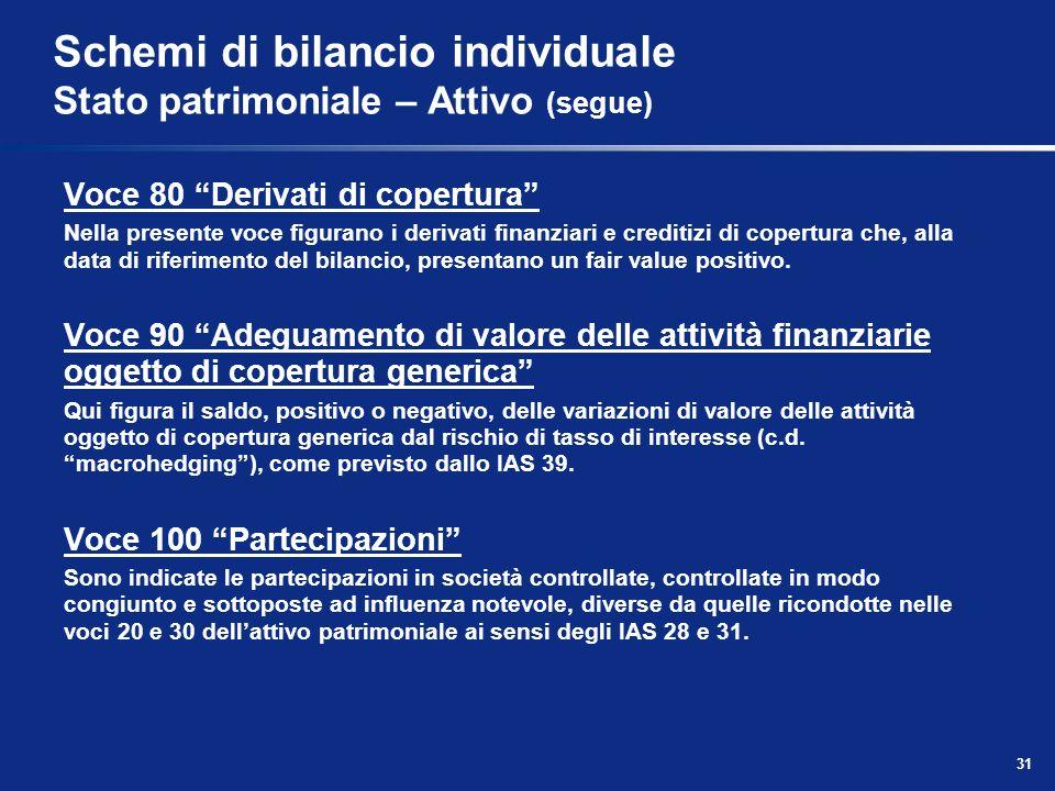 31 Schemi di bilancio individuale Stato patrimoniale – Attivo (segue) Voce 80 Derivati di copertura Nella presente voce figurano i derivati finanziari e creditizi di copertura che, alla data di riferimento del bilancio, presentano un fair value positivo.