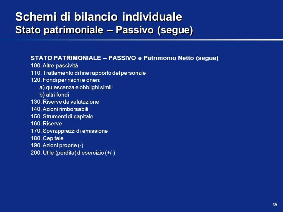 39 STATO PATRIMONIALE – PASSIVO e Patrimonio Netto (segue) 100.