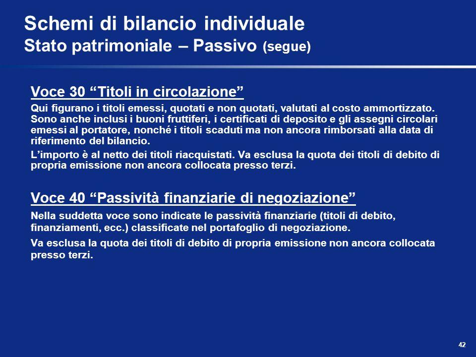 42 Schemi di bilancio individuale Stato patrimoniale – Passivo (segue) Voce 30 Titoli in circolazione Qui figurano i titoli emessi, quotati e non quotati, valutati al costo ammortizzato.