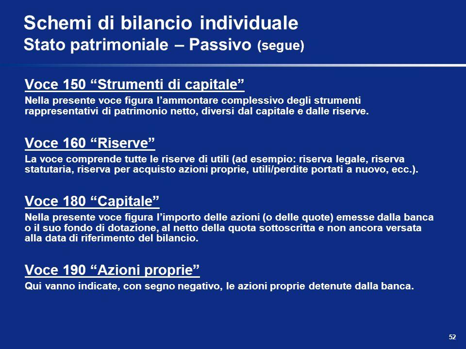 52 Schemi di bilancio individuale Stato patrimoniale – Passivo (segue) Voce 150 Strumenti di capitale Nella presente voce figura lammontare complessivo degli strumenti rappresentativi di patrimonio netto, diversi dal capitale e dalle riserve.