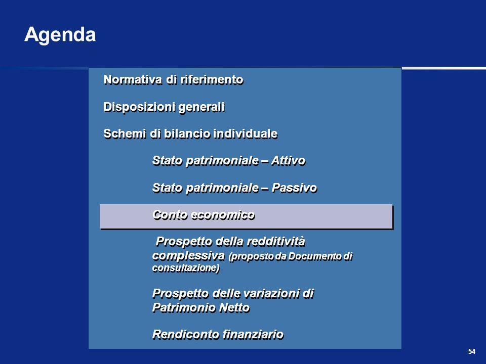 54 Agenda Normativa di riferimento Disposizioni generali Schemi di bilancio individuale Stato patrimoniale – Attivo Stato patrimoniale – Passivo Conto economico Prospetto della redditività complessiva (proposto da Documento di consultazione) Prospetto delle variazioni di Patrimonio Netto Rendiconto finanziario Normativa di riferimento Disposizioni generali Schemi di bilancio individuale Stato patrimoniale – Attivo Stato patrimoniale – Passivo Conto economico Prospetto della redditività complessiva (proposto da Documento di consultazione) Prospetto delle variazioni di Patrimonio Netto Rendiconto finanziario