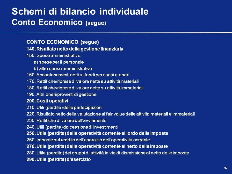 56 Schemi di bilancio individuale Conto Economico (segue) CONTO ECONOMICO (segue) 140.
