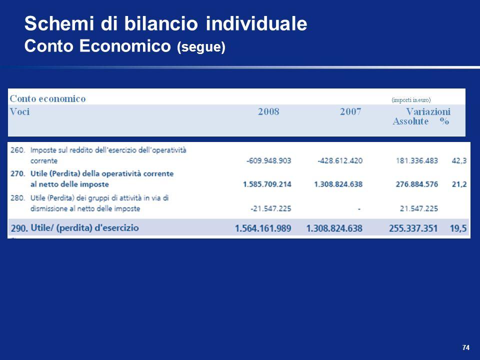 74 Schemi di bilancio individuale Conto Economico (segue)