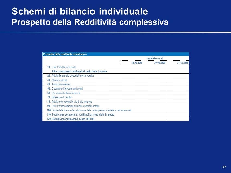 77 Schemi di bilancio individuale Prospetto della Redditività complessiva
