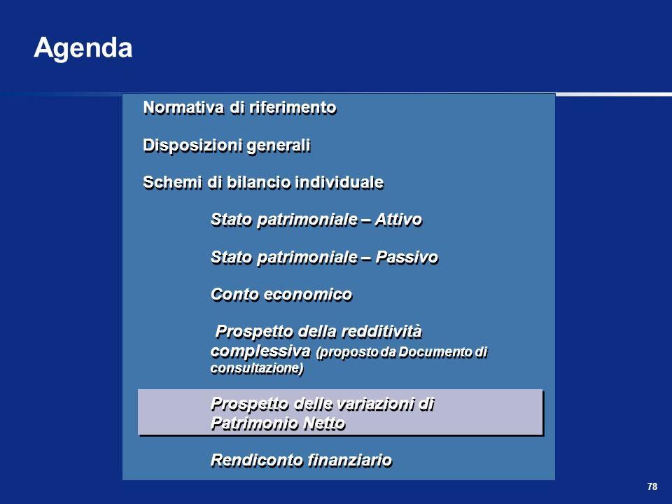78 Agenda Normativa di riferimento Disposizioni generali Schemi di bilancio individuale Stato patrimoniale – Attivo Stato patrimoniale – Passivo Conto economico Prospetto della redditività complessiva (proposto da Documento di consultazione) Prospetto delle variazioni di Patrimonio Netto Rendiconto finanziario Normativa di riferimento Disposizioni generali Schemi di bilancio individuale Stato patrimoniale – Attivo Stato patrimoniale – Passivo Conto economico Prospetto della redditività complessiva (proposto da Documento di consultazione) Prospetto delle variazioni di Patrimonio Netto Rendiconto finanziario