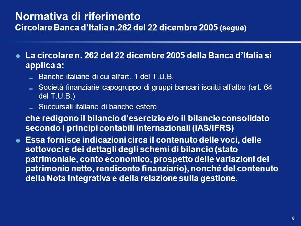 79 Schemi di bilancio individuale Prospetto delle variazioni di Patrimonio Netto La circolare di Banca dItalia disciplina la compilazione del Prospetto delle variazioni di Patrimonio Netto, che con la nuova normativa viene considerato uno schema di bilancio obbligatorio.