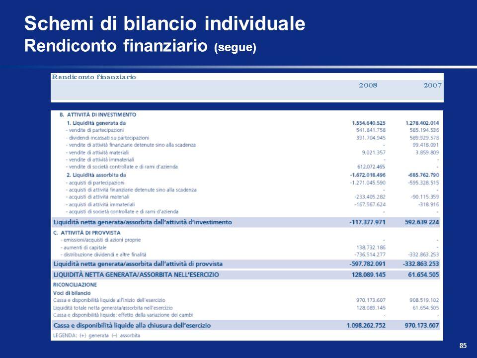 85 Schemi di bilancio individuale Rendiconto finanziario (segue)