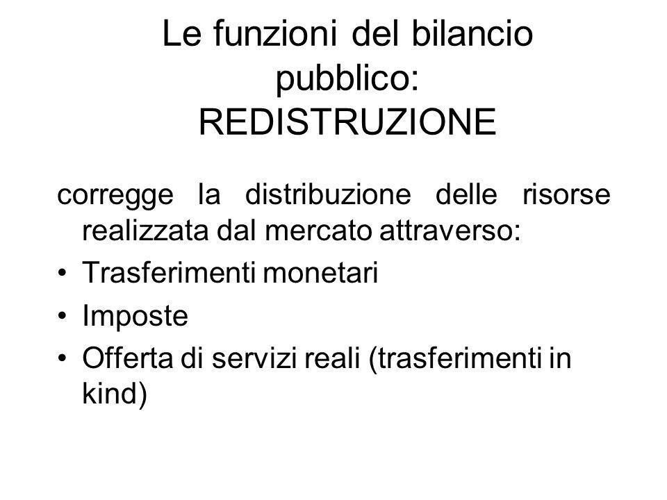 Le funzioni del bilancio pubblico: REDISTRUZIONE corregge la distribuzione delle risorse realizzata dal mercato attraverso: Trasferimenti monetari Imposte Offerta di servizi reali (trasferimenti in kind)