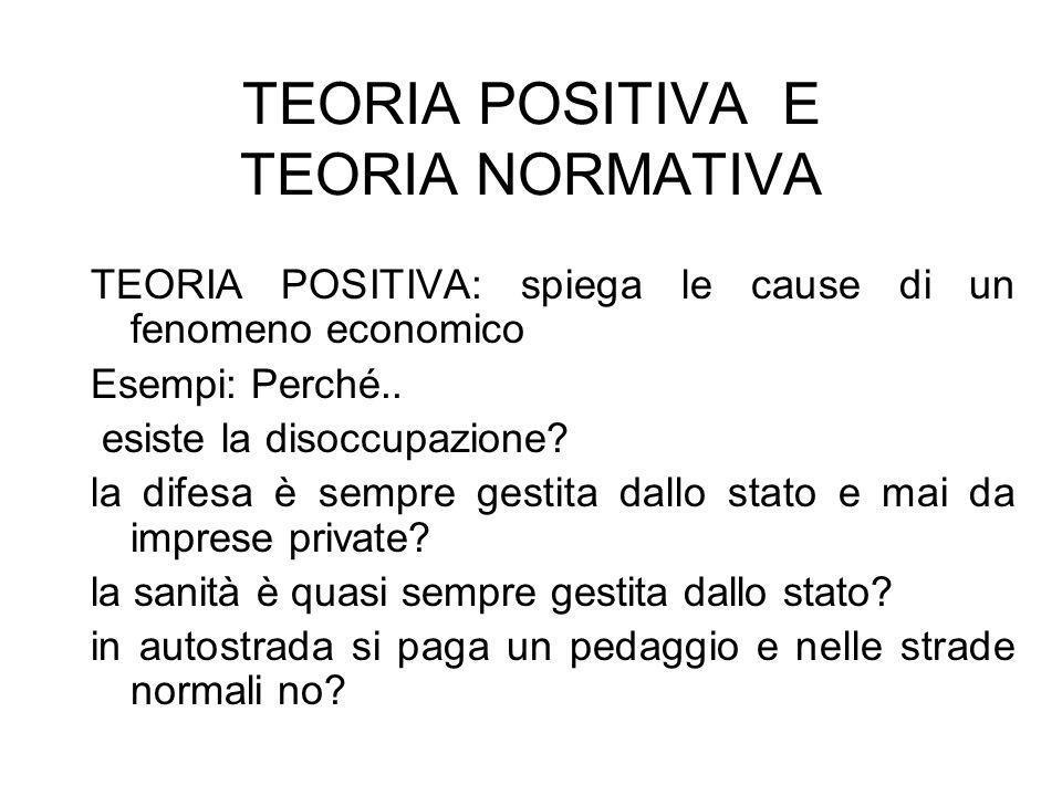 TEORIA POSITIVA E TEORIA NORMATIVA TEORIA POSITIVA: spiega le cause di un fenomeno economico Esempi: Perché..