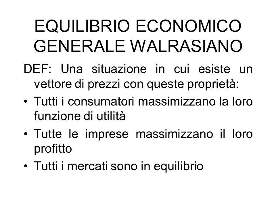 EQUILIBRIO ECONOMICO GENERALE WALRASIANO DEF: Una situazione in cui esiste un vettore di prezzi con queste proprietà: Tutti i consumatori massimizzano la loro funzione di utilità Tutte le imprese massimizzano il loro profitto Tutti i mercati sono in equilibrio