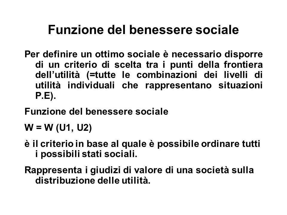 Funzione del benessere sociale Per definire un ottimo sociale è necessario disporre di un criterio di scelta tra i punti della frontiera dellutilità (=tutte le combinazioni dei livelli di utilità individuali che rappresentano situazioni P.E).