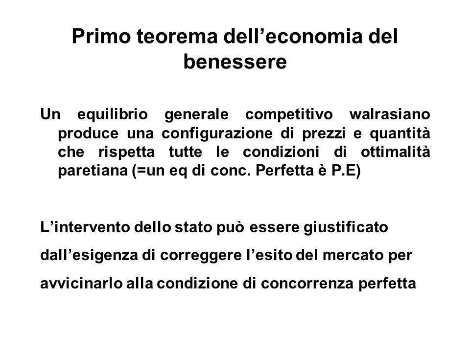 Primo teorema delleconomia del benessere Un equilibrio generale competitivo walrasiano produce una configurazione di prezzi e quantità che rispetta tutte le condizioni di ottimalità paretiana (=un eq di conc.