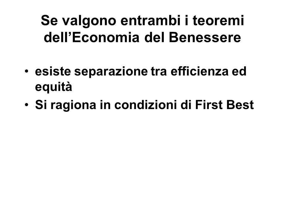 Se valgono entrambi i teoremi dellEconomia del Benessere esiste separazione tra efficienza ed equità Si ragiona in condizioni di First Best
