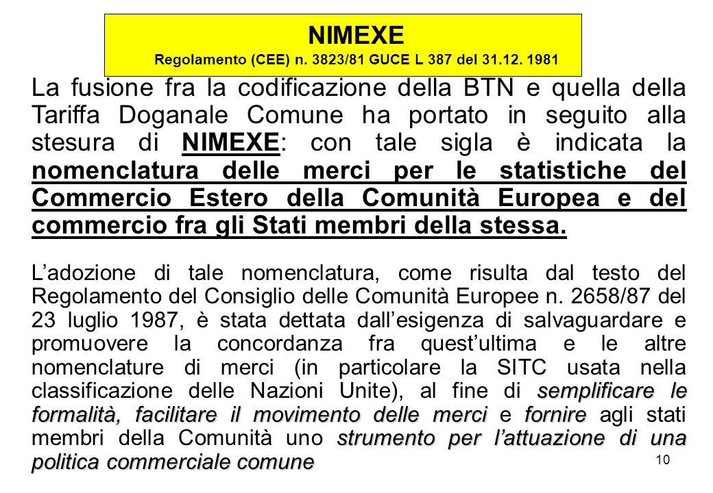 10 La fusione fra la codificazione della BTN e quella della Tariffa Doganale Comune ha portato in seguito alla stesura di NIMEXE: con tale sigla è indicata la nomenclatura delle merci per le statistiche del Commercio Estero della Comunità Europea e del commercio fra gli Stati membri della stessa.