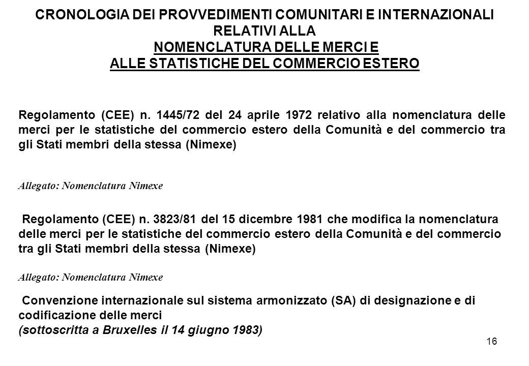 16 Regolamento (CEE) n. 1445/72 del 24 aprile 1972 relativo alla nomenclatura delle merci per le statistiche del commercio estero della Comunità e del