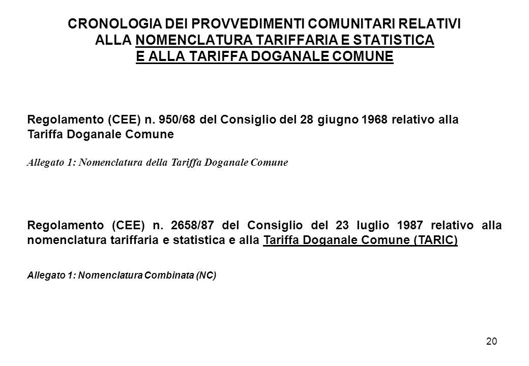 20 Regolamento (CEE) n. 950/68 del Consiglio del 28 giugno 1968 relativo alla Tariffa Doganale Comune Allegato 1: Nomenclatura della Tariffa Doganale