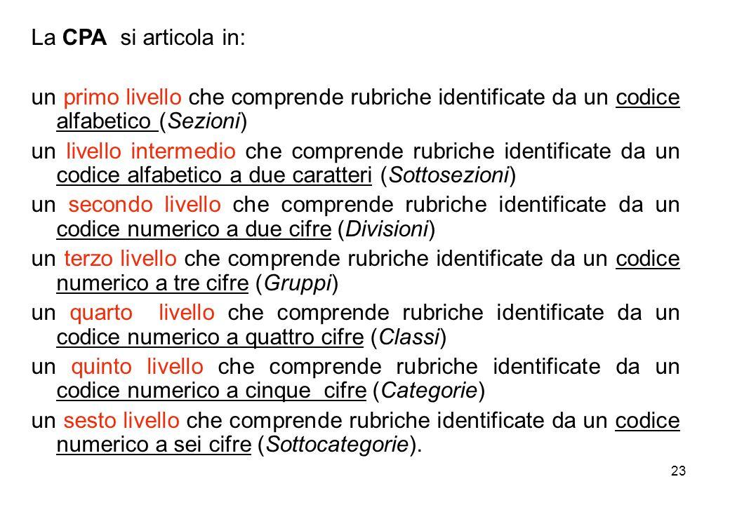 23 La CPA si articola in: un primo livello che comprende rubriche identificate da un codice alfabetico (Sezioni) un livello intermedio che comprende rubriche identificate da un codice alfabetico a due caratteri (Sottosezioni) un secondo livello che comprende rubriche identificate da un codice numerico a due cifre (Divisioni) un terzo livello che comprende rubriche identificate da un codice numerico a tre cifre (Gruppi) un quarto livello che comprende rubriche identificate da un codice numerico a quattro cifre (Classi) un quinto livello che comprende rubriche identificate da un codice numerico a cinque cifre (Categorie) un sesto livello che comprende rubriche identificate da un codice numerico a sei cifre (Sottocategorie).