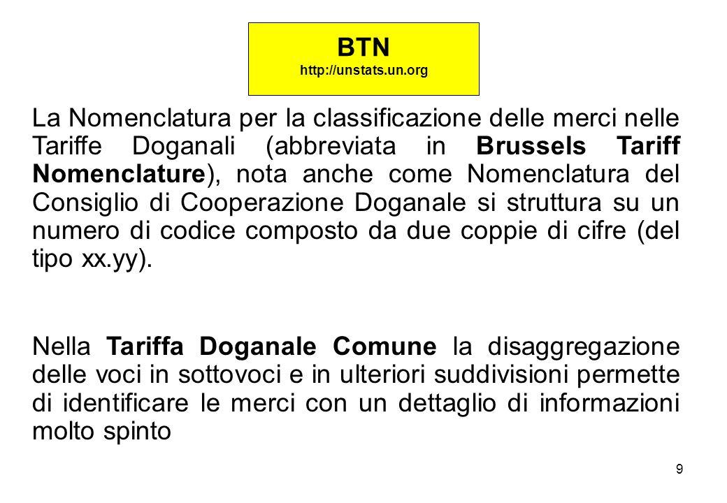 9 La Nomenclatura per la classificazione delle merci nelle Tariffe Doganali (abbreviata in Brussels Tariff Nomenclature), nota anche come Nomenclatura del Consiglio di Cooperazione Doganale si struttura su un numero di codice composto da due coppie di cifre (del tipo xx.yy).