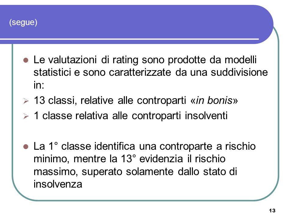 13 (segue) Le valutazioni di rating sono prodotte da modelli statistici e sono caratterizzate da una suddivisione in: 13 classi, relative alle controp