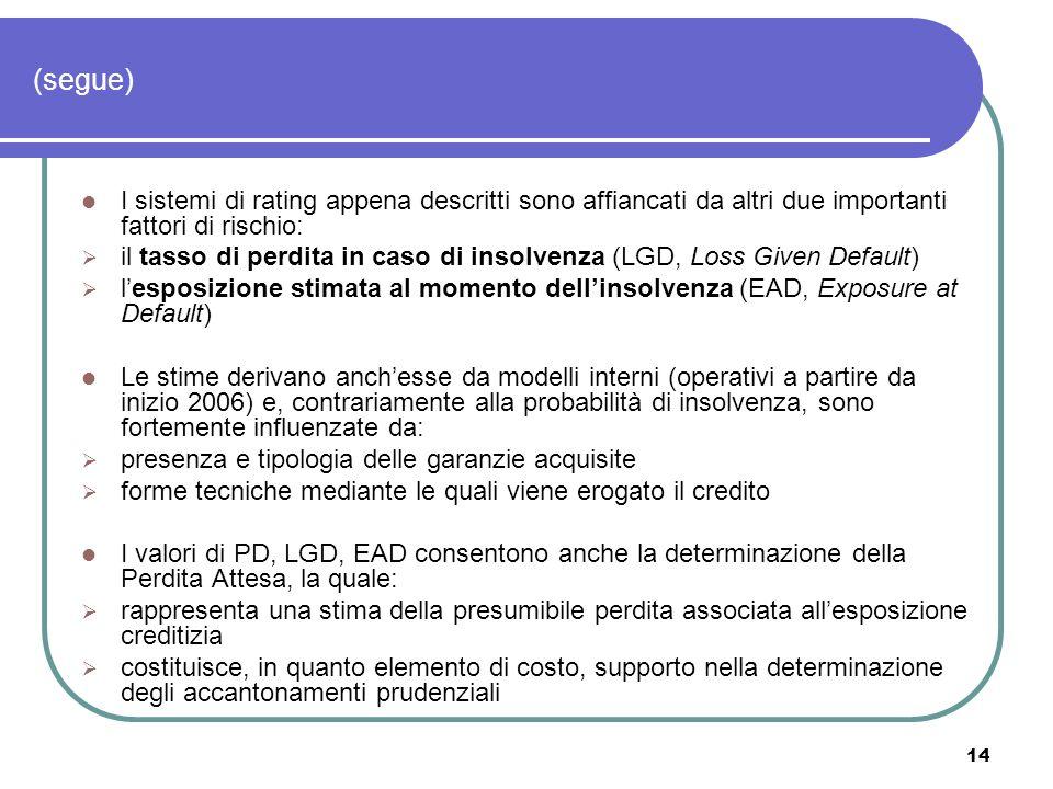 14 (segue) I sistemi di rating appena descritti sono affiancati da altri due importanti fattori di rischio: il tasso di perdita in caso di insolvenza
