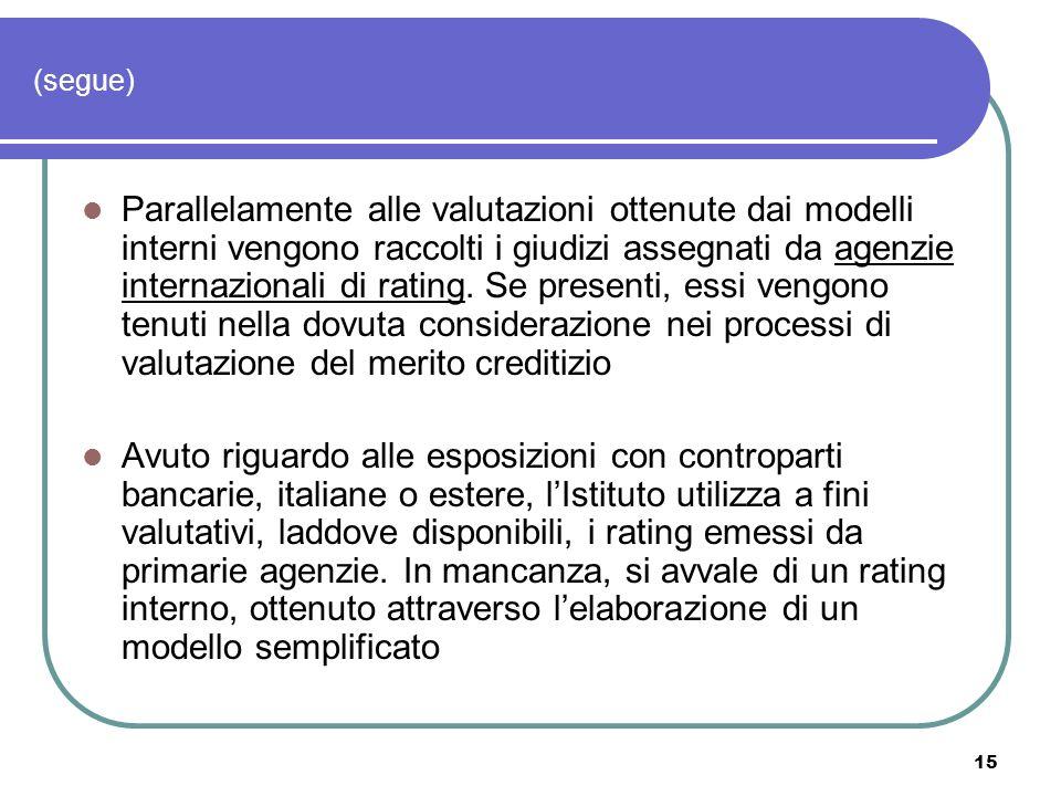 15 (segue) Parallelamente alle valutazioni ottenute dai modelli interni vengono raccolti i giudizi assegnati da agenzie internazionali di rating. Se p