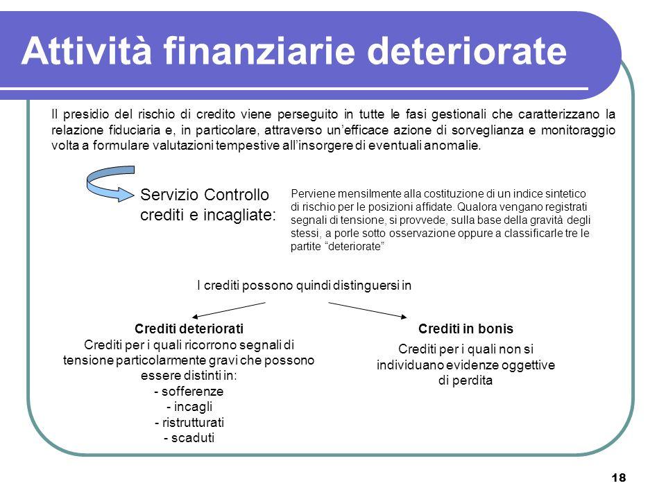 18 Attività finanziarie deteriorate Il presidio del rischio di credito viene perseguito in tutte le fasi gestionali che caratterizzano la relazione fi