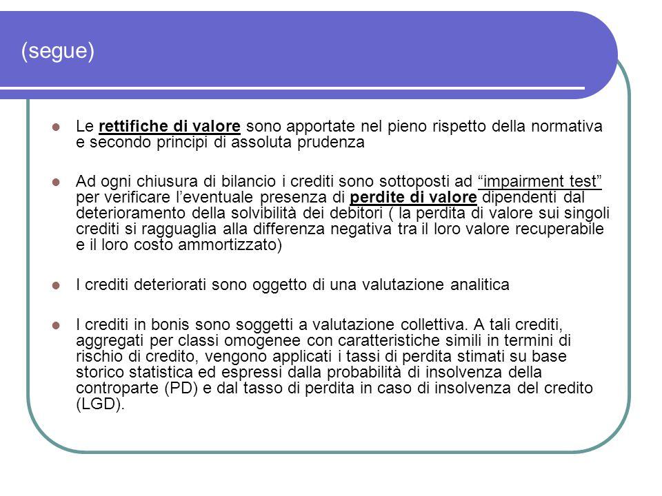 (segue) Le rettifiche di valore sono apportate nel pieno rispetto della normativa e secondo principi di assoluta prudenza Ad ogni chiusura di bilancio