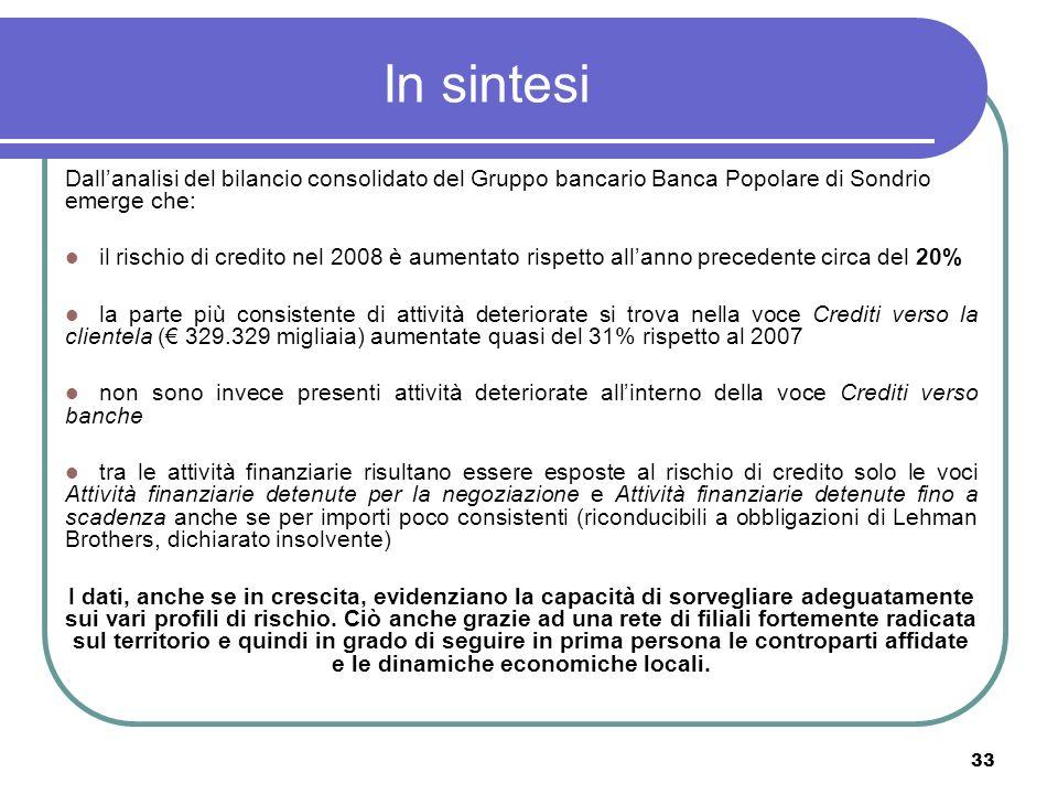 33 In sintesi Dallanalisi del bilancio consolidato del Gruppo bancario Banca Popolare di Sondrio emerge che: il rischio di credito nel 2008 è aumentat
