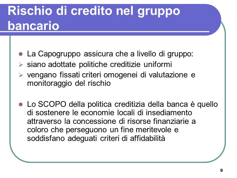9 Rischio di credito nel gruppo bancario La Capogruppo assicura che a livello di gruppo: siano adottate politiche creditizie uniformi vengano fissati