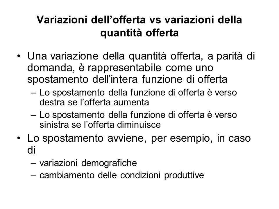 Variazioni dellofferta vs variazioni della quantità offerta Una variazione della quantità offerta, a parità di domanda, è rappresentabile come uno spo