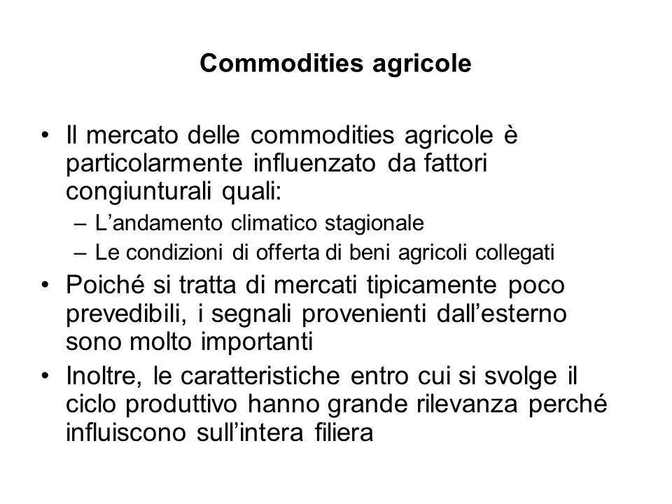 Commodities agricole Il mercato delle commodities agricole è particolarmente influenzato da fattori congiunturali quali: –Landamento climatico stagion
